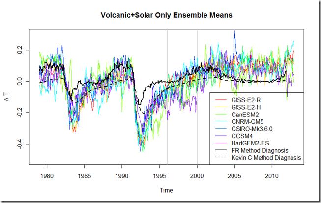 VolcanicPlusSolar